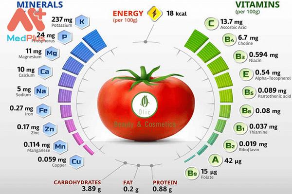 dinh dưỡng có trong cà chua